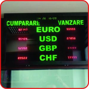 panou-schimb-valutar